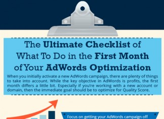 Adwords-Getting-Started-Guide