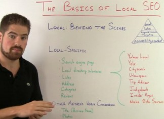 The Basics of Local SEO