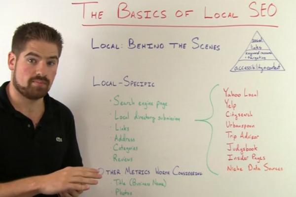 The Basics of Local SEO