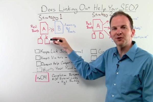 Does External Linking Help SEO