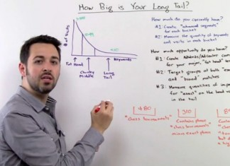 Long Tail Keyword Tutorial