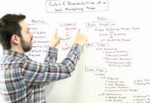 Roles of a Web Marketing Team