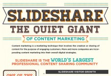 Slideshare Statistics and Marketing Tips
