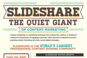 Slideshare Statistics and Marketing Tips