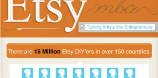 5 Etsy Success Essentials for Store Owners