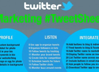 64 Incredible Twitter Marketing Tips That Work