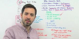 Comment Marketing Inbound Tactics