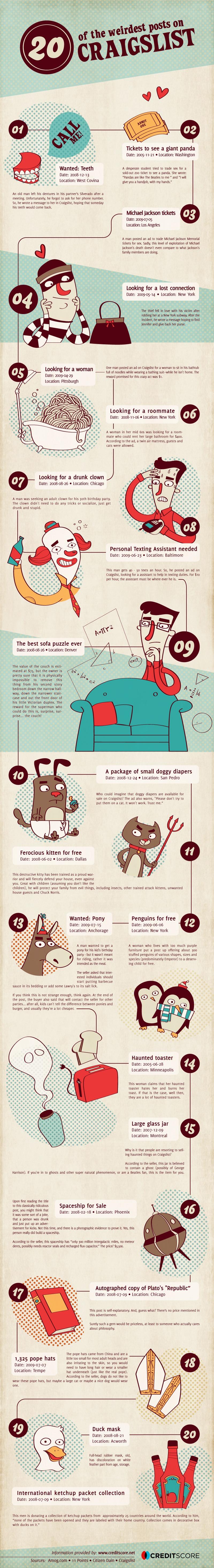 Craigslist-Infographic