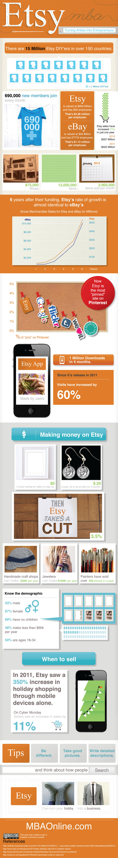 Etsy-Infographic