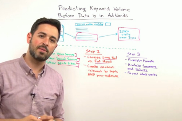 How to Predict Keyword Volume