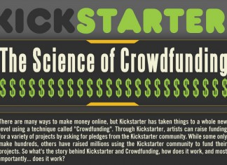 Kickstarter's Guide to Raising Money for a Project