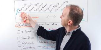 Linkbuilding Techniques for 2013 & 2014