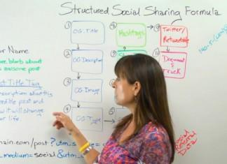 Optimizing Social Shares