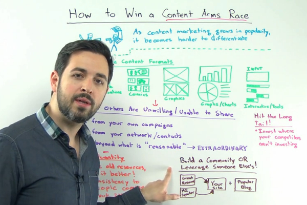The Perfect Content Marketing Strategy