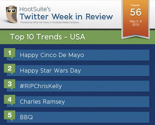 Top-10-Twitter-Trends