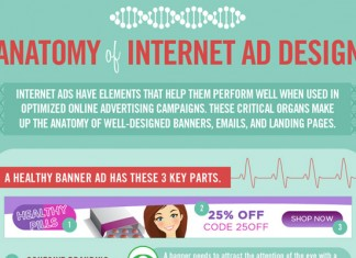Ad-Design-Examples