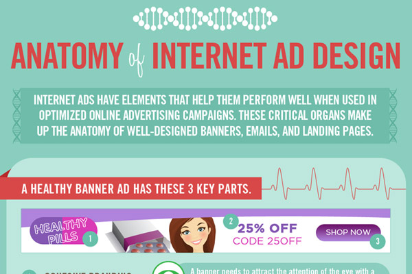 banner ad examples