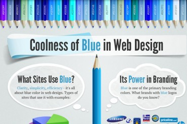 Blue Web Design Inspiration Tips and Best Blue Color Codes for Web Design