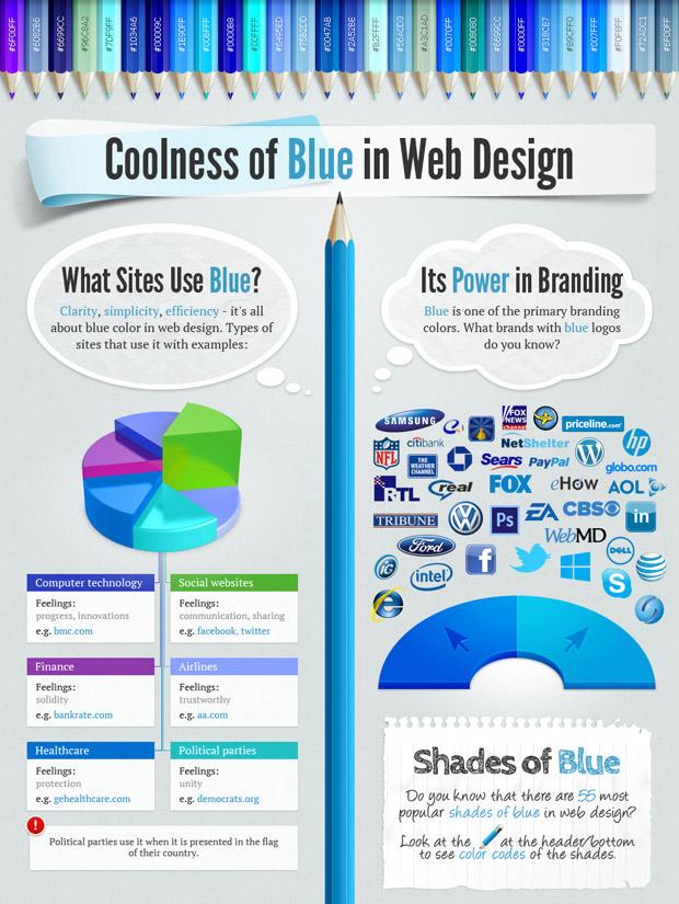 Best Colors For Design : Blue web design inspiration tips and best color codes