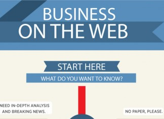 List of the Best Business News Websites Online