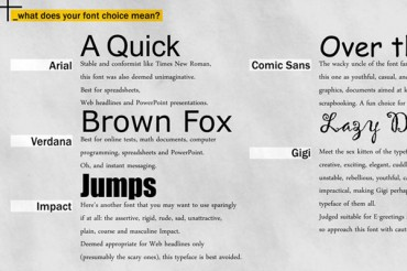 Best Sans Serif Fonts for Web and Webdesign