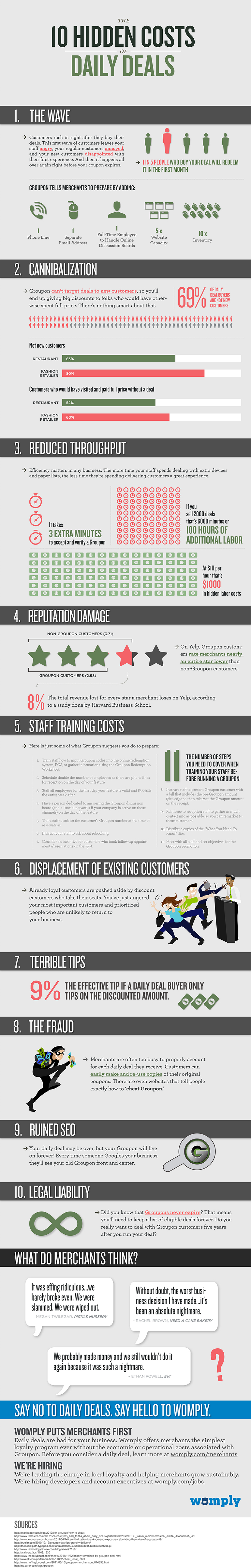 10 Daily Mistakes and Costs for Businesses to Avoid