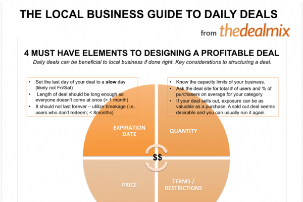 Daily Deals Marketing Cheat Sheet for Small Business Owners