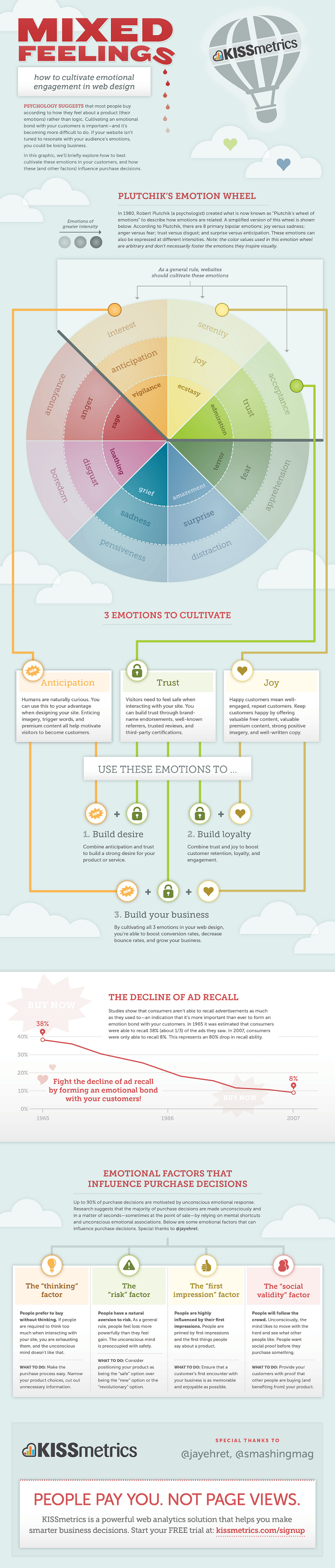Emotional Engagement Tips for Businesses and Companies