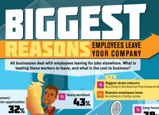 Employee-Turnover-Rates