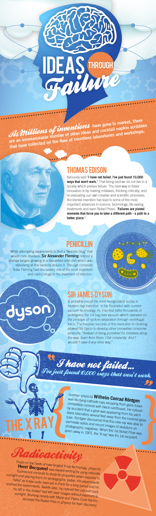 Famous-Failed-Inventions