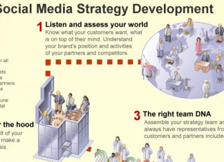 How-to-Plan-a-Social-Media-Strategy