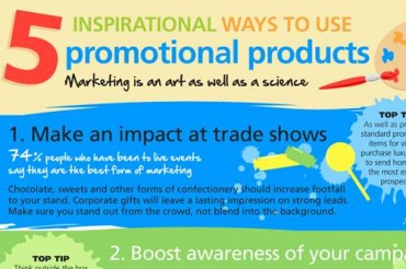 How to Use Promotional Products to Get Customers