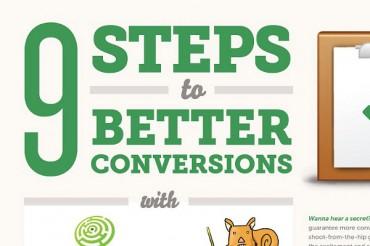 9 Ways to Increase Conversion Rates