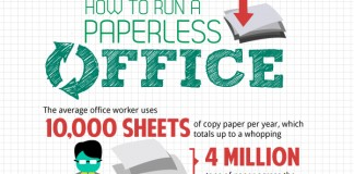 How to Make a Paperless Office and Workplace