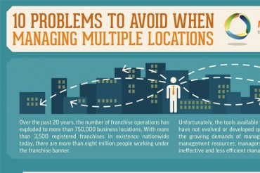 How to Manage Multiple Business Locations Successfully