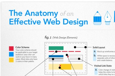 Minimilast Responsive Web Design and Webdesign Typography Tips