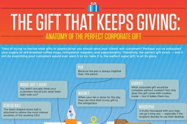 Perfect Corporate Gifts: Ideas for Male and Female Employees