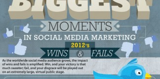 List of Social Media Success Stories and Examples