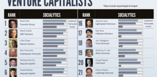 Venture-Capitalists-for-Entrepreneurs