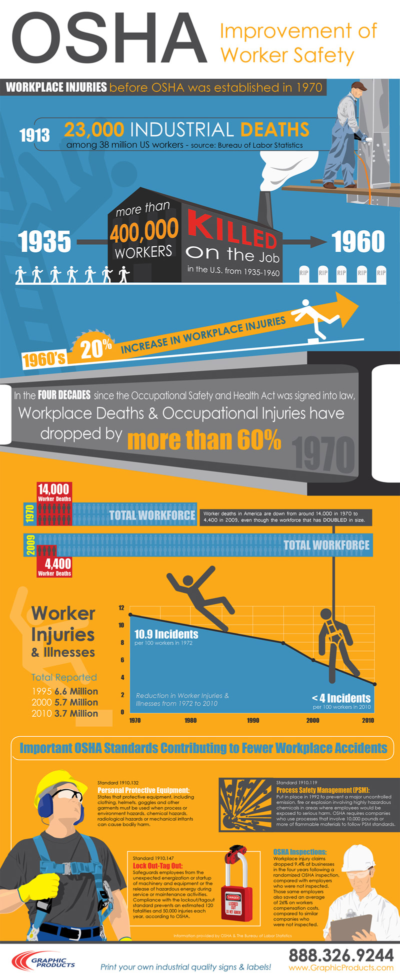 Workplace Safety Infographic 155 Catchy Safety Slogans for the Workplace