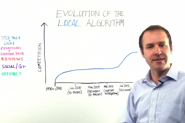 local-google-optimization-algorithm