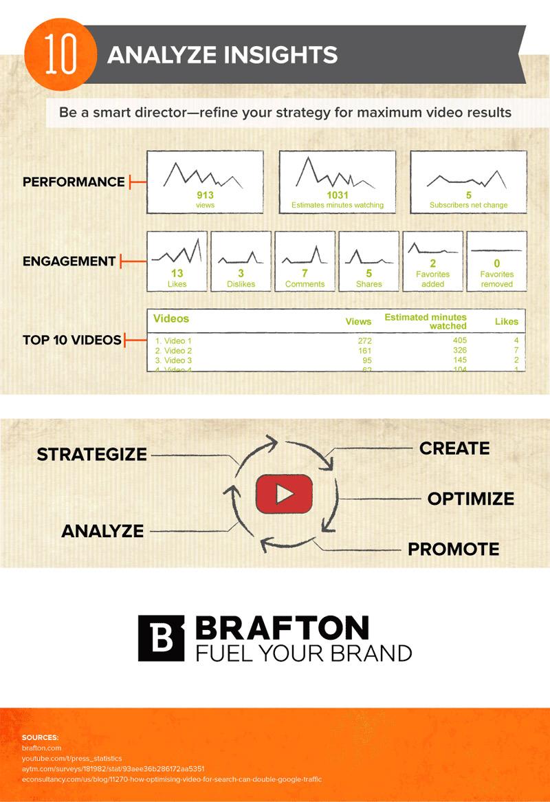 youtube-marketing-tips-10