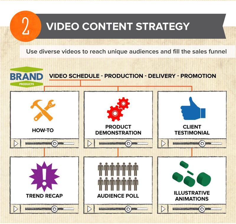 youtube-marketing-tips-2