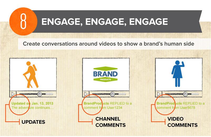 youtube-marketing-tips-8