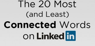 20 Most Connected Words on LinkedIn