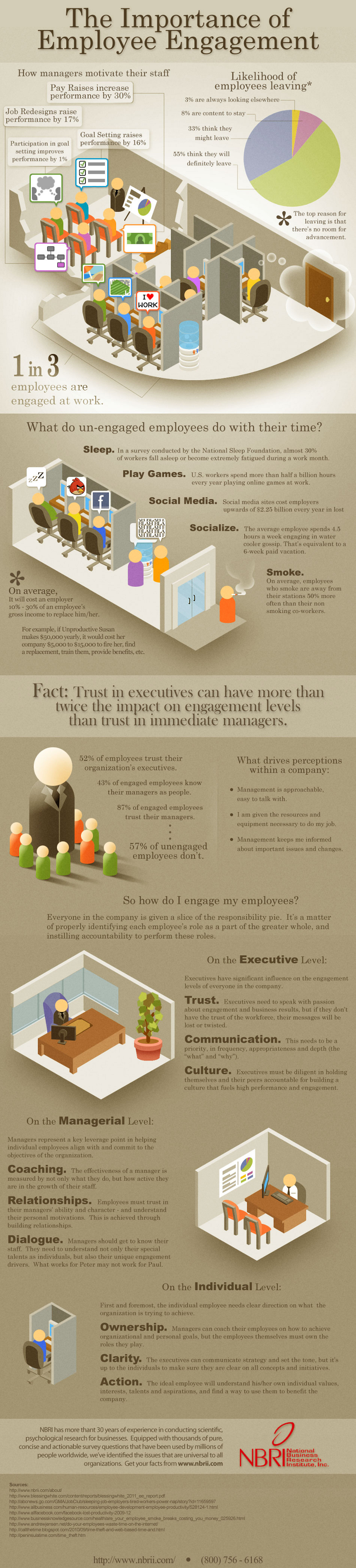 Best Ways to Motivate Staff: Tips, Techniques and Strategies