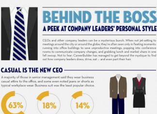 Business Formal Dress Code vs Business Casual Dresscode