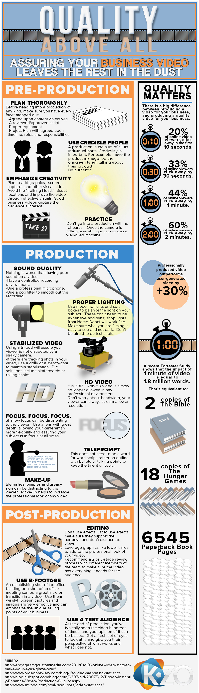Business Video Production Guide and Tips