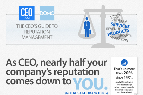 CEO Reputation Management - CEO Tips and Examples