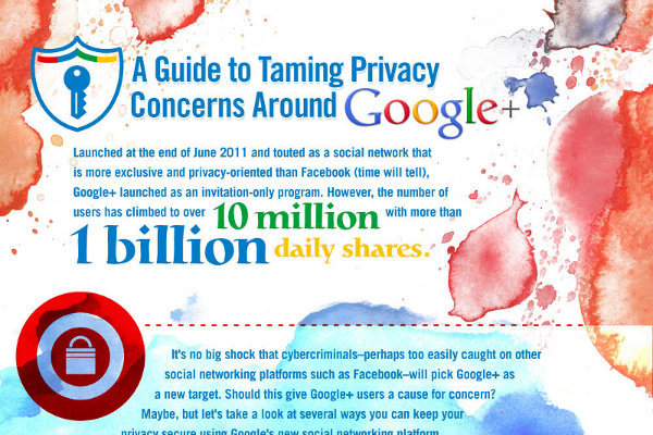 How to Configure Privacy on Google Plus